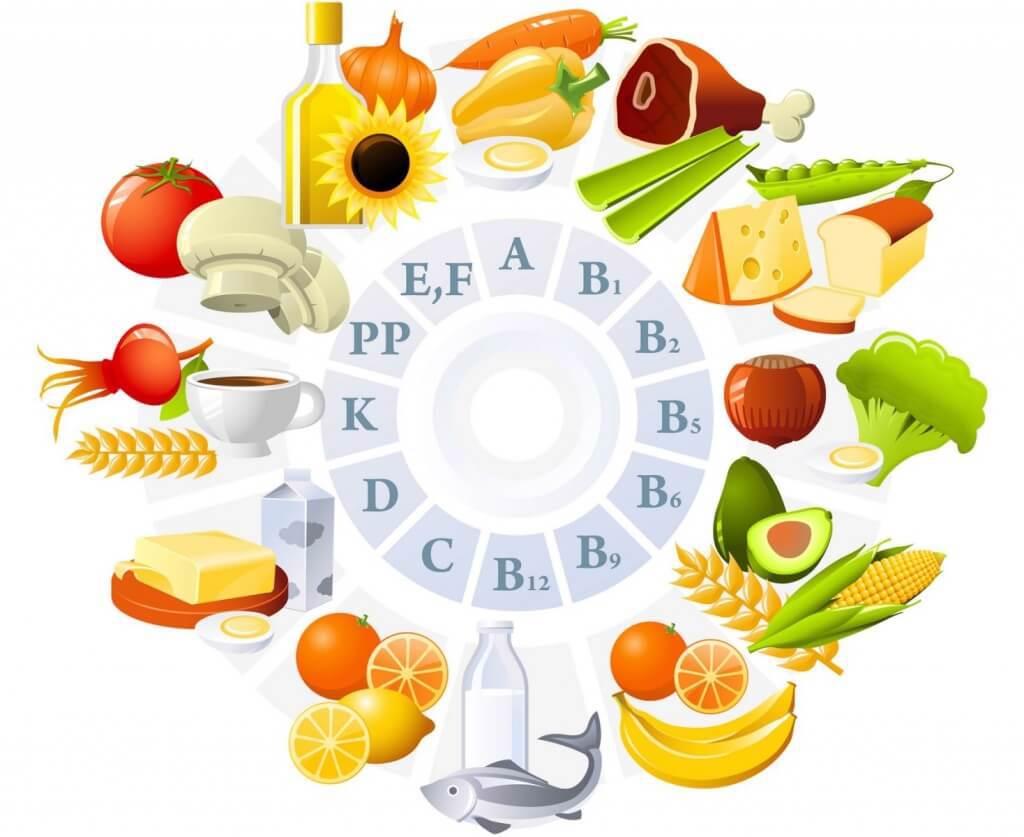 Cung cấp đủ dưỡng chất cho cơ thể